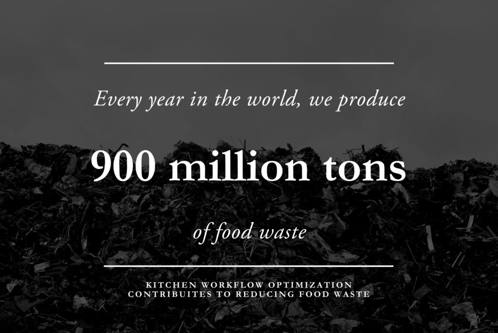 GICO against Food Waste